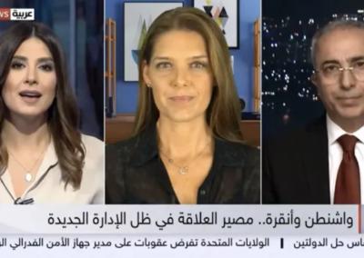 Sky News Arabia with Prof. Dr Samir Salha